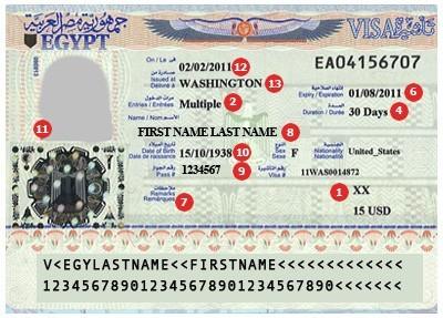 Egypti passi viisumi