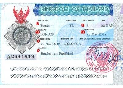 Oviisumi thaimaahan
