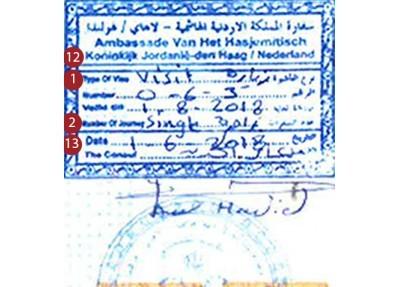 Jordan Visa -näytteitä